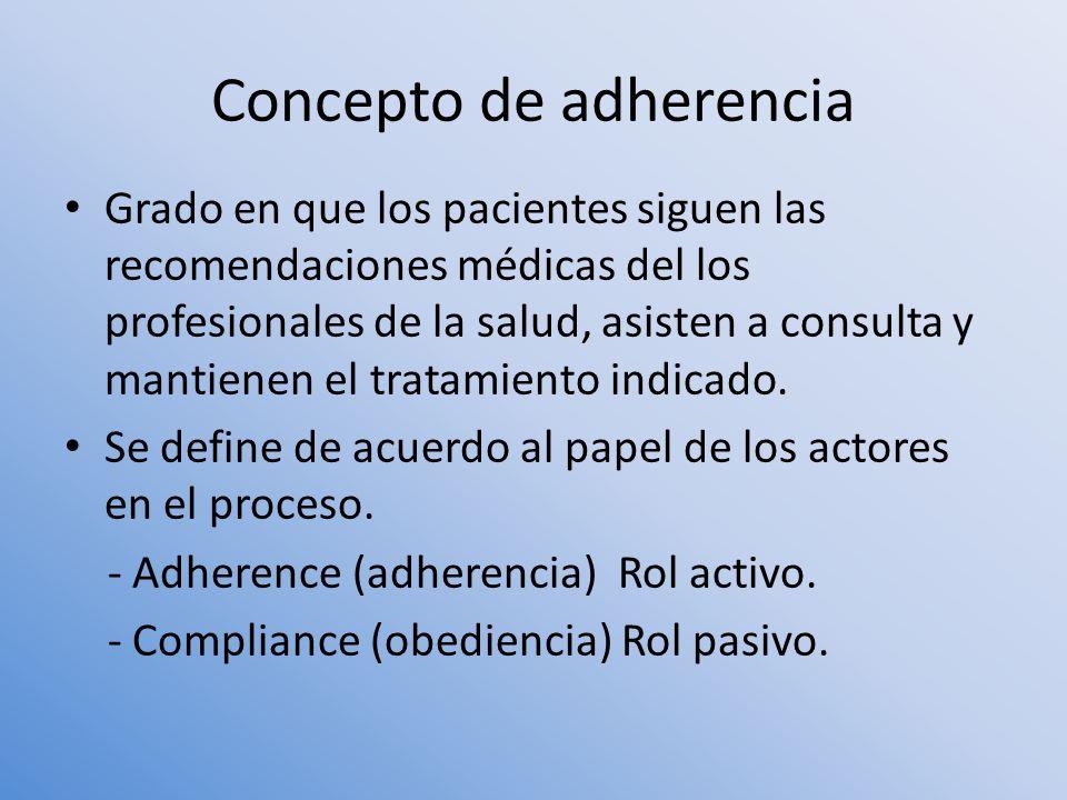 Concepto de adherencia Grado en que los pacientes siguen las recomendaciones médicas del los profesionales de la salud, asisten a consulta y mantienen