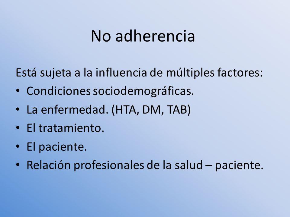 No adherencia Está sujeta a la influencia de múltiples factores: Condiciones sociodemográficas. La enfermedad. (HTA, DM, TAB) El tratamiento. El pacie