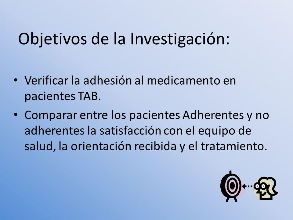 Objetivos de la Investigación: Verificar la adhesión al medicamento en pacientes TAB. Comparar entre los pacientes Adherentes y no adherentes la satis