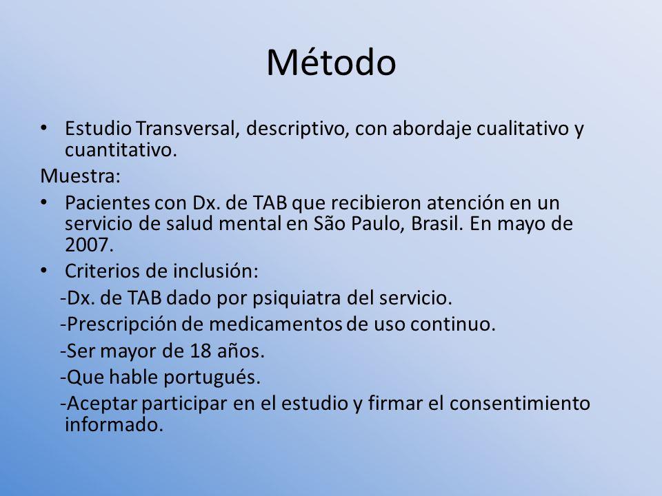 Método Estudio Transversal, descriptivo, con abordaje cualitativo y cuantitativo. Muestra: Pacientes con Dx. de TAB que recibieron atención en un serv