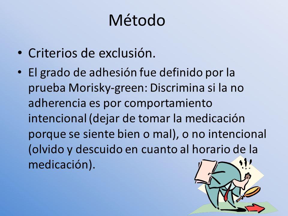 Criterios de exclusión. El grado de adhesión fue definido por la prueba Morisky-green: Discrimina si la no adherencia es por comportamiento intenciona