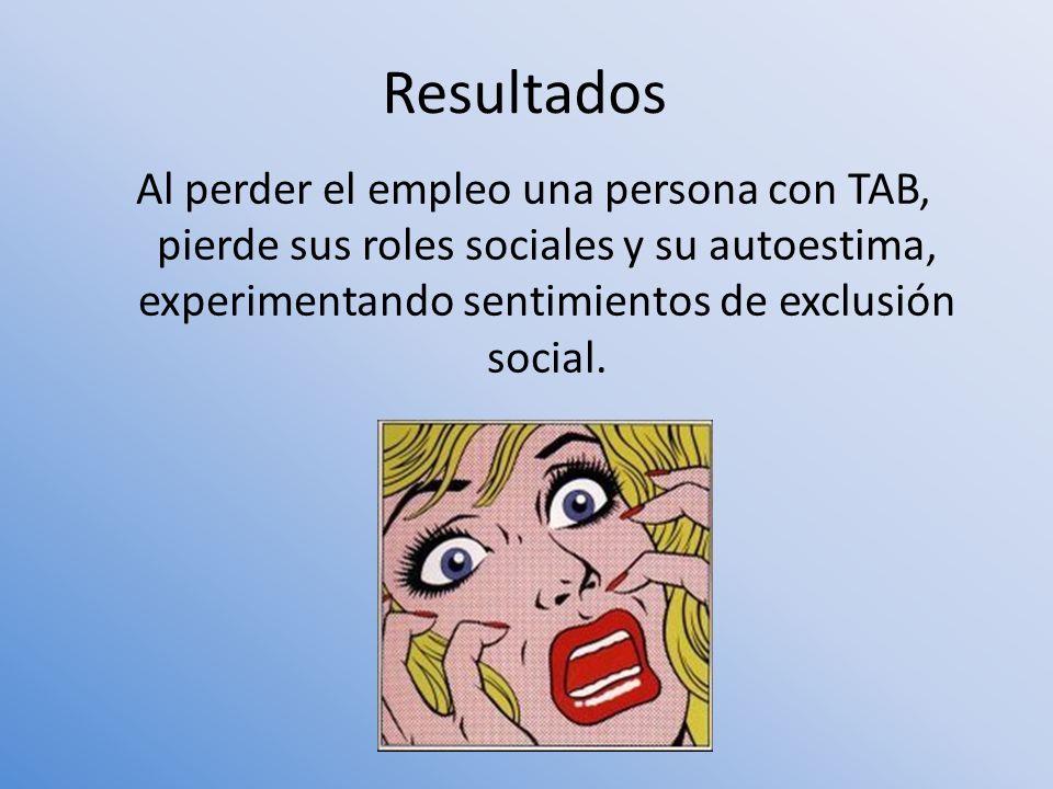 Al perder el empleo una persona con TAB, pierde sus roles sociales y su autoestima, experimentando sentimientos de exclusión social. Resultados