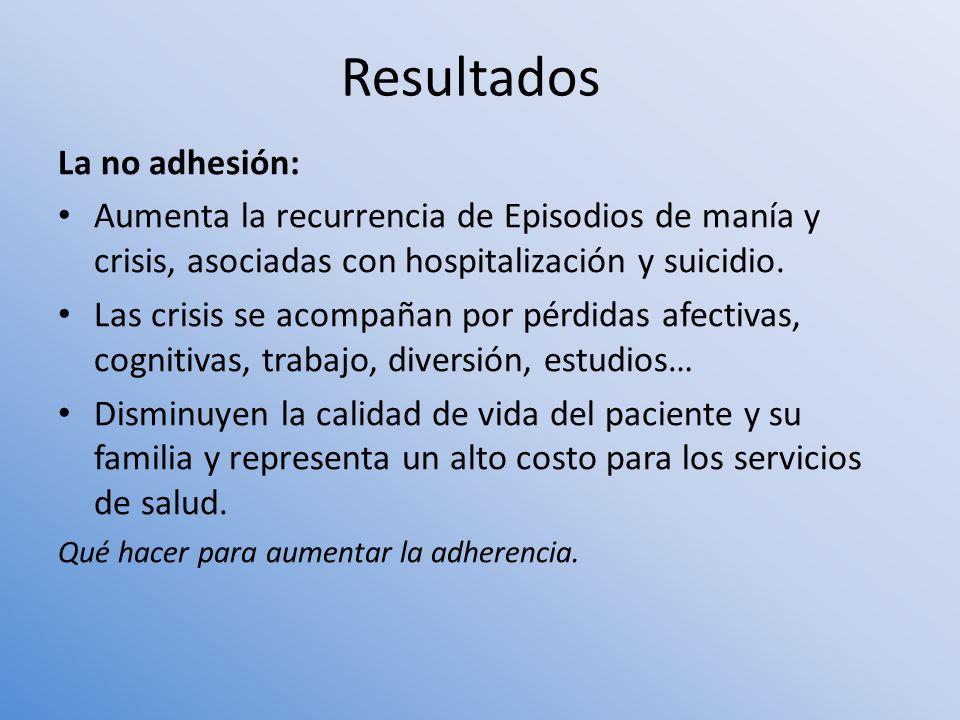La no adhesión: Aumenta la recurrencia de Episodios de manía y crisis, asociadas con hospitalización y suicidio. Las crisis se acompañan por pérdidas