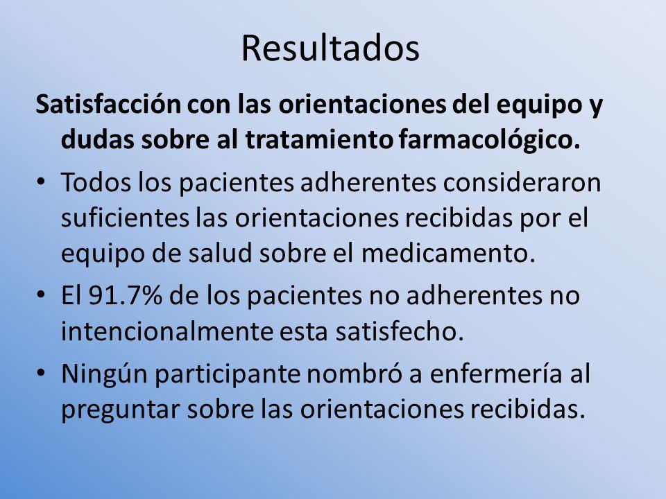 Satisfacción con las orientaciones del equipo y dudas sobre al tratamiento farmacológico. Todos los pacientes adherentes consideraron suficientes las