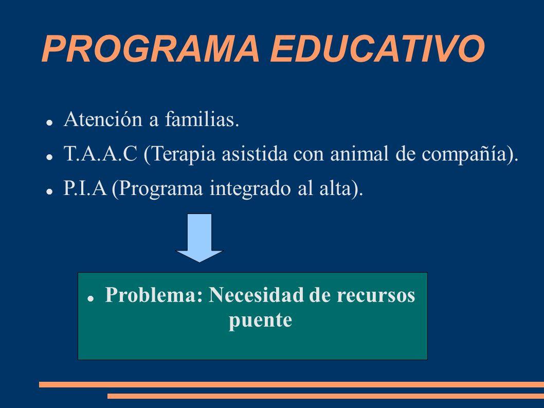PROGRAMA EDUCATIVO Atención a familias. T.A.A.C (Terapia asistida con animal de compañía). P.I.A (Programa integrado al alta). Problema: Necesidad de