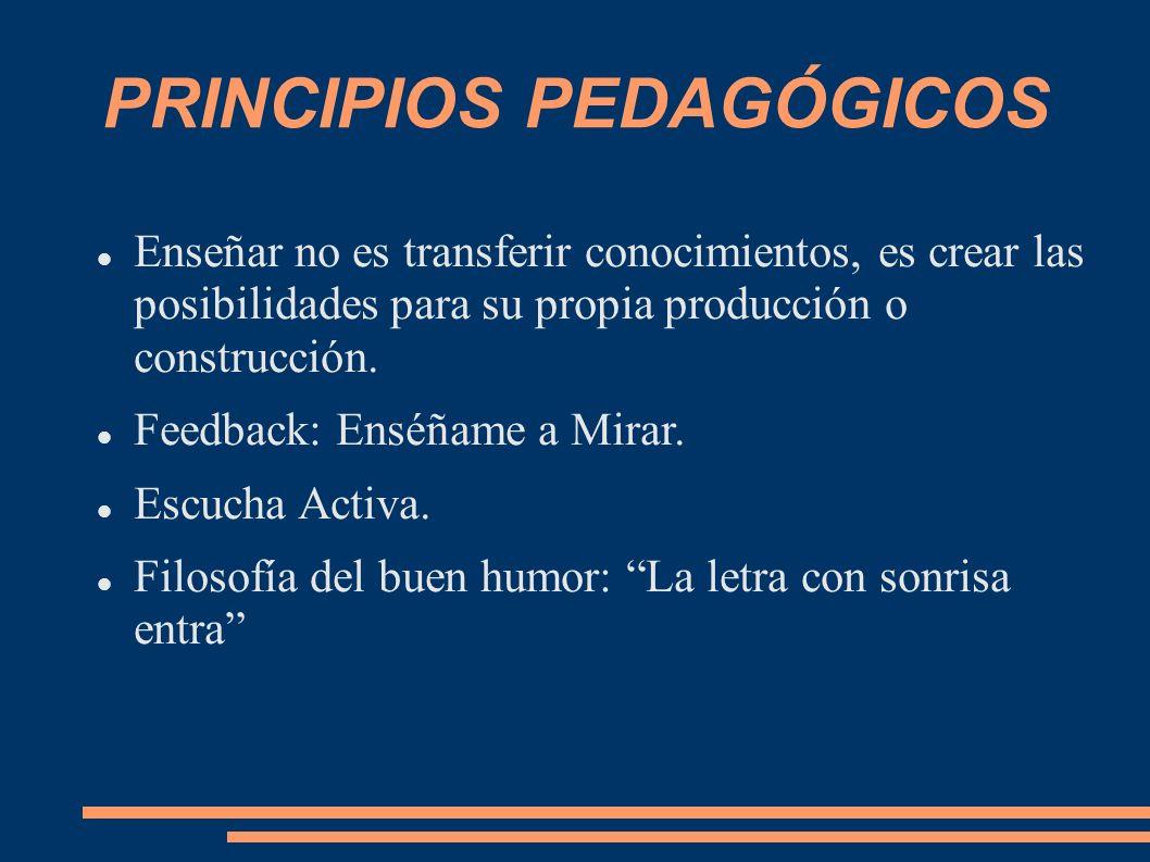 PRINCIPIOS PEDAGÓGICOS Enseñar no es transferir conocimientos, es crear las posibilidades para su propia producción o construcción. Feedback: Enséñame