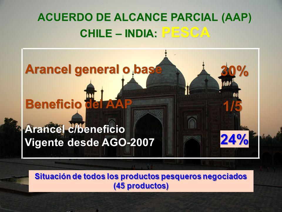 ACUERDO DE ALCANCE PARCIAL (AAP) CHILE – INDIA: PESCA Situación de todos los productos pesqueros negociados (45 productos) Arancel general o base 30%