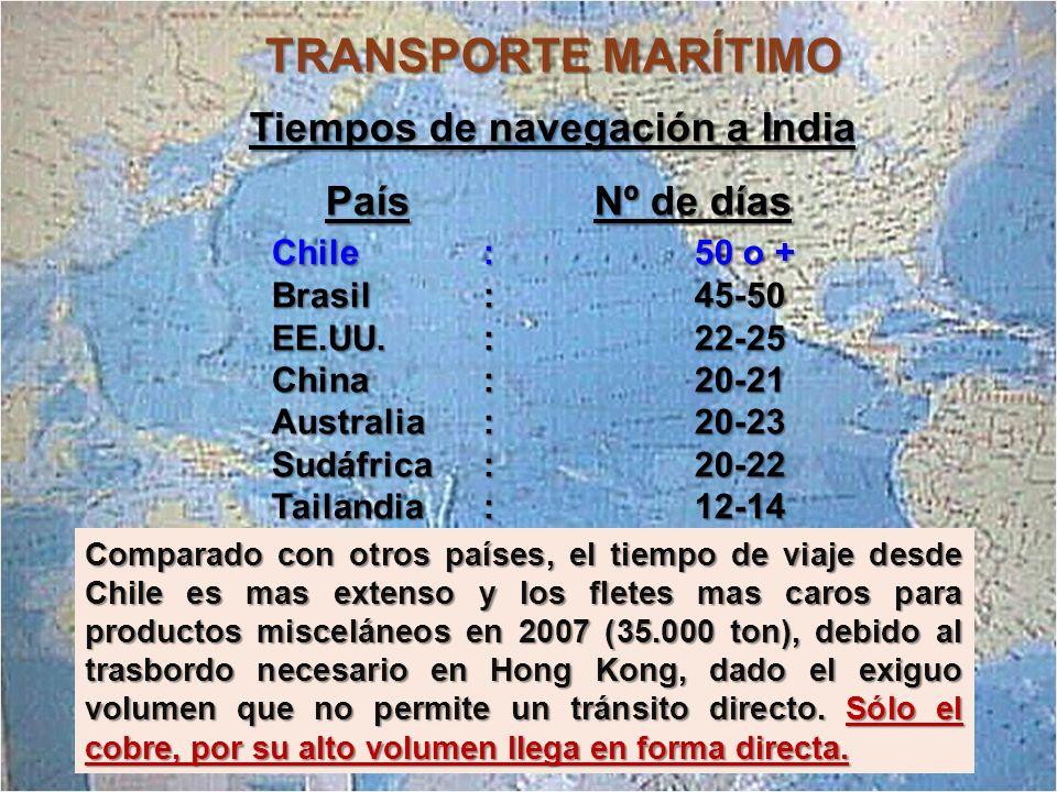 TRANSPORTE MARÍTIMO Tiempos de navegación a India País Nº de días Chile:50 o + Brasil:45-50 EE.UU.:22-25 China:20-21 Australia:20-23 Sudáfrica:20-22 T