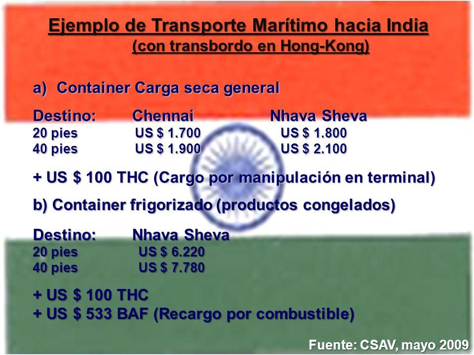 Ejemplo de Transporte Marítimo hacia India Ejemplo de Transporte Marítimo hacia India (con transbordo en Hong-Kong) a)Container Carga seca general Des