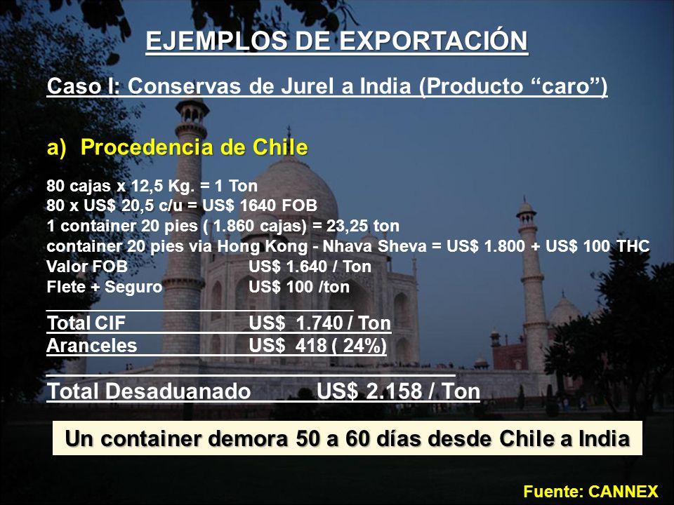 Caso I: Conservas de Jurel a India (Producto caro) a)Procedencia de Chile 80 cajas x 12,5 Kg. = 1 Ton 20,5 80 x US$ 20,5 c/u = US$ 1640 FOB 1 containe
