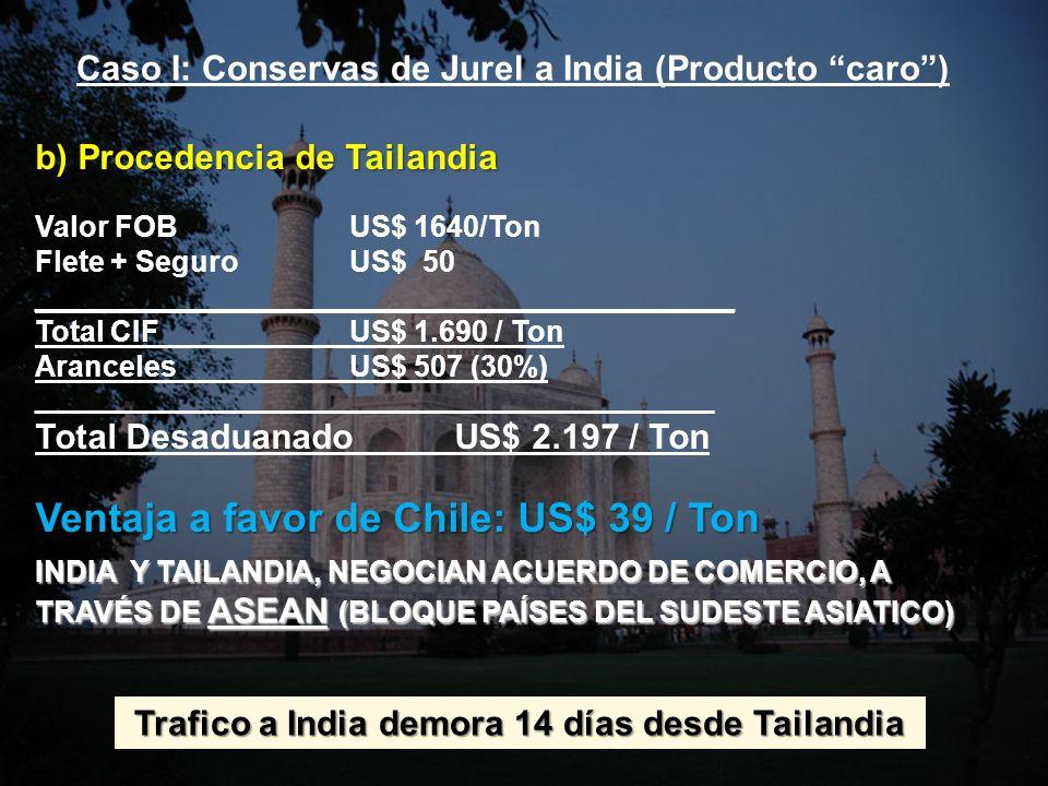 b) Procedencia de Tailandia Valor FOBUS$ 1640/Ton Flete + SeguroUS$ 50 ___________________________________________ Total CIFUS$ 1.690 / Ton ArancelesU