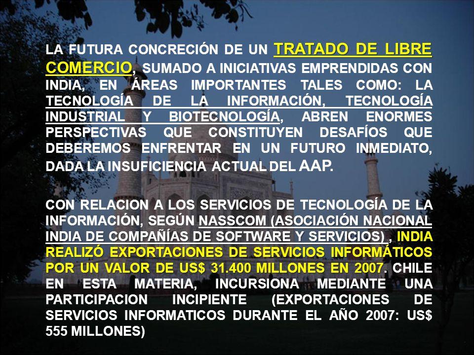 TRATADO DE LIBRE COMERCIO LA FUTURA CONCRECIÓN DE UN TRATADO DE LIBRE COMERCIO, SUMADO A INICIATIVAS EMPRENDIDAS CON INDIA, EN ÁREAS IMPORTANTES TALES
