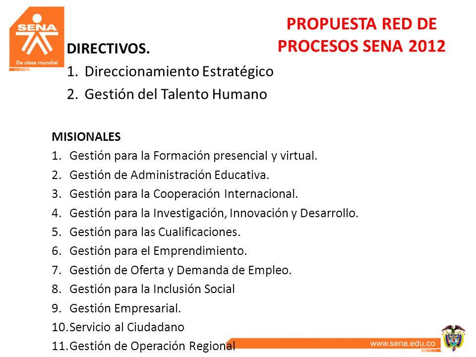MISIONALES 1.Gestión para la Formación presencial y virtual. 2.Gestión de Administración Educativa. 3.Gestión para la Cooperación Internacional. 4.Ges
