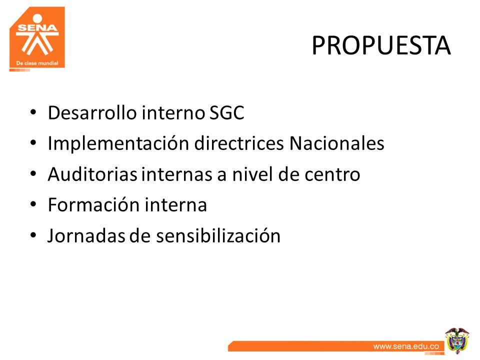 PROPUESTA Desarrollo interno SGC Implementación directrices Nacionales Auditorias internas a nivel de centro Formación interna Jornadas de sensibiliza
