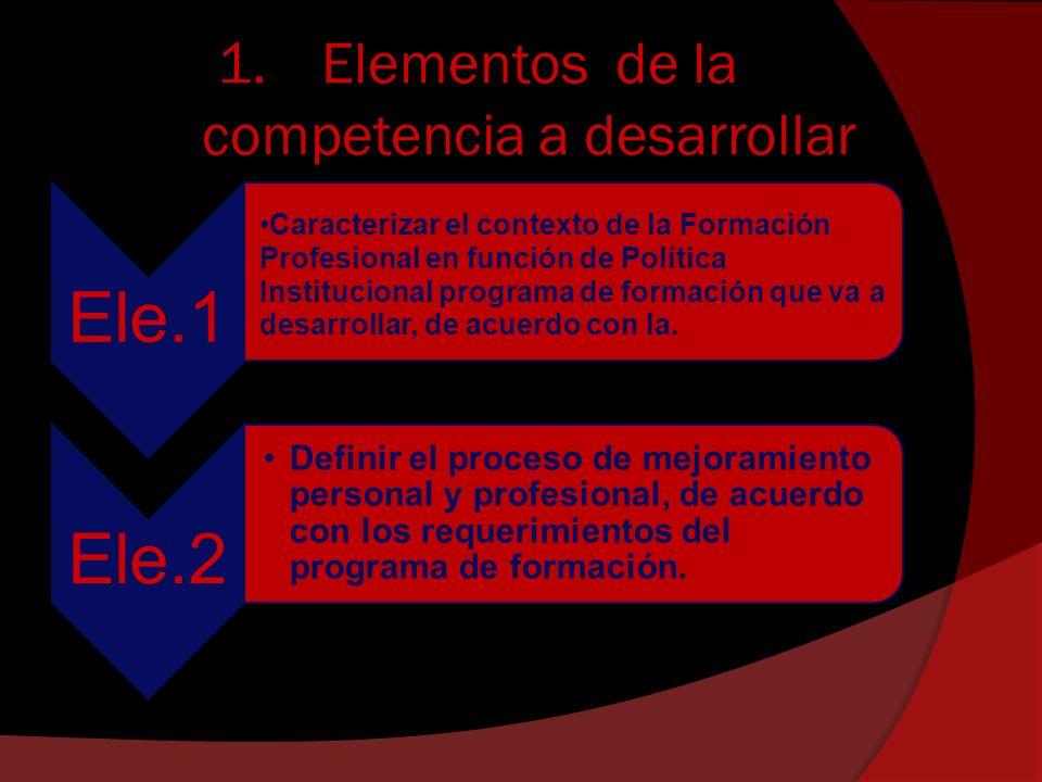 1.Elementos de la competencia a desarrollar Ele.1 Caracterizar el contexto de la Formación Profesional en función de Política Institucional programa d