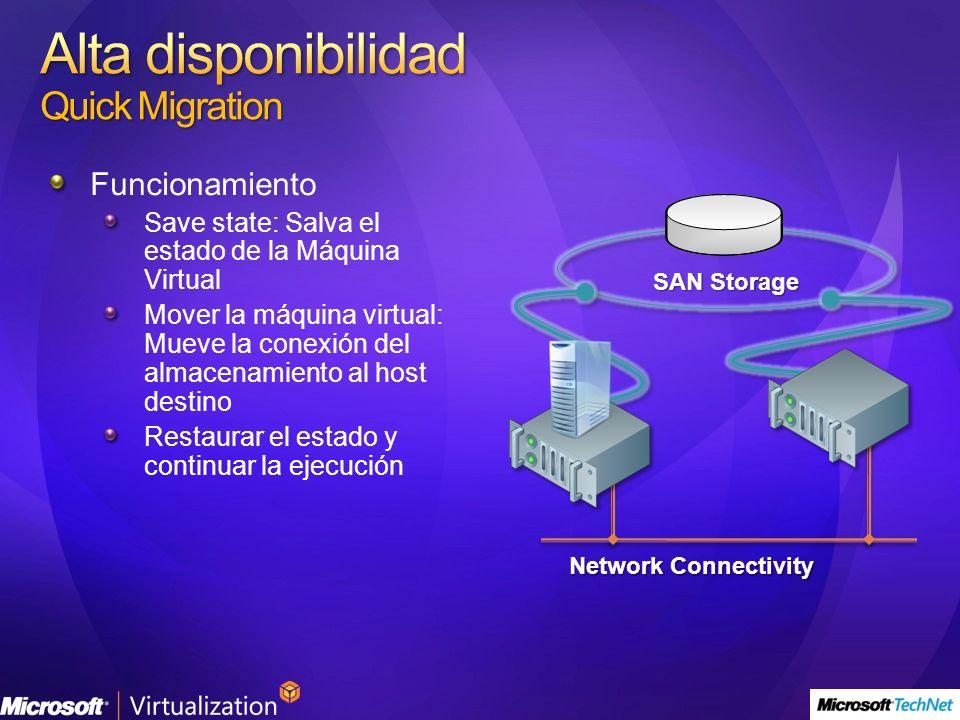 Funcionamiento Save state: Salva el estado de la Máquina Virtual Mover la máquina virtual: Mueve la conexión del almacenamiento al host destino Restaurar el estado y continuar la ejecución Network Connectivity SAN Storage