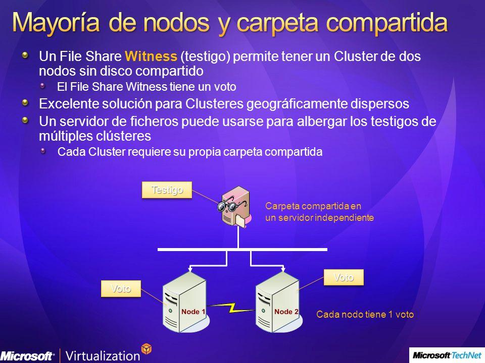 Conoce tu almacenamiento Calidad-Rendimiento Diseño ISCSI HBAs NPIV MPIO Replicación LUNs y VMs