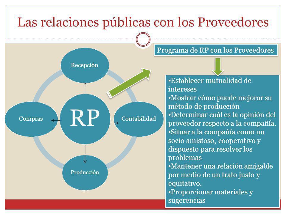 Las relaciones públicas con los Proveedores RP RecepciónContabilidad Producción Compras Programa de RP con los Proveedores Establecer mutualidad de in