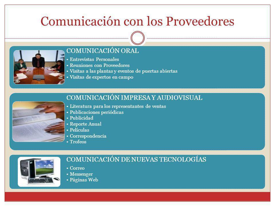 Comunicación con los Proveedores COMUNICACIÓN ORAL Entrevistas Personales Reuniones con Proveedores Visitas a las plantas y eventos de puertas abierta
