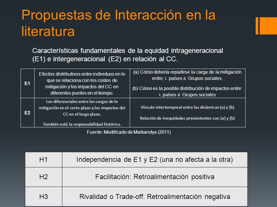 Propuestas de Interacción en la literatura E1 Efectos distributivos entre individuos en lo que se relaciona con los costos de mitigación y los impacto