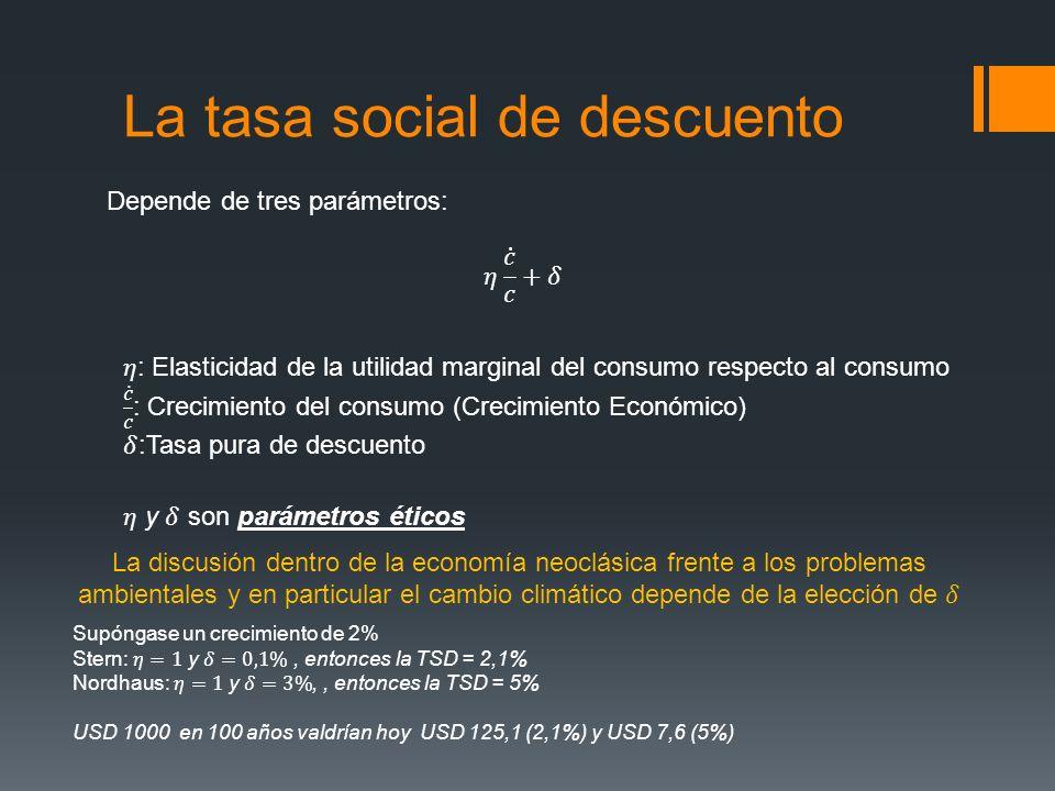 La tasa social de descuento Depende de tres parámetros: