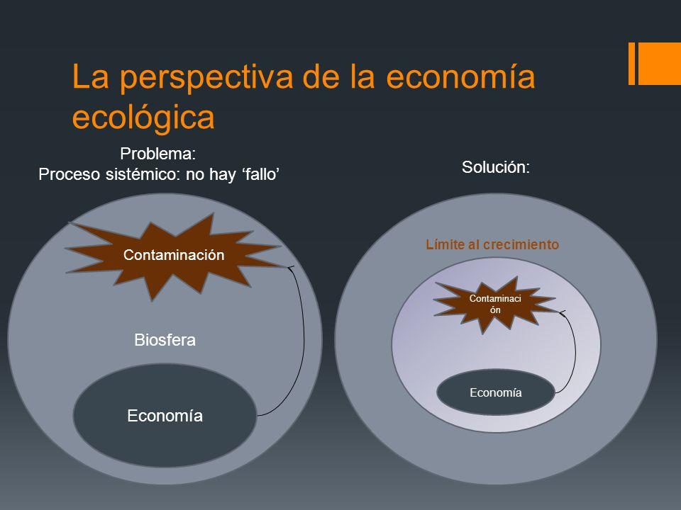La perspectiva de la economía ecológica Problema: Proceso sistémico: no hay fallo Biosfera Economía Contaminación Biosfera Economía Contaminaci ón Lím