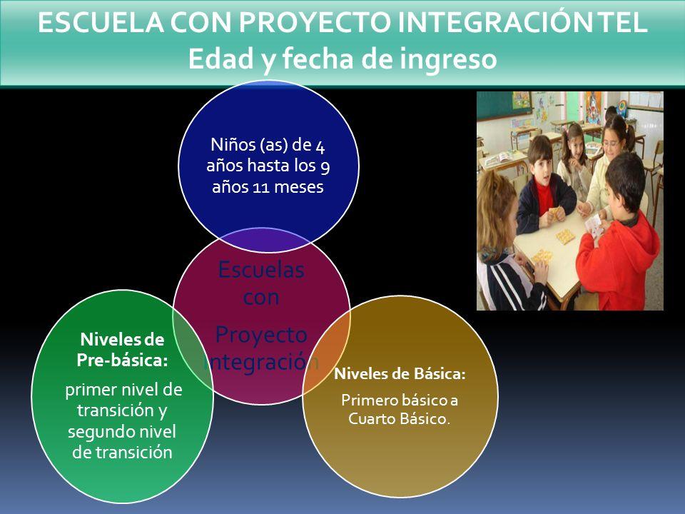 ESCUELA CON PROYECTO INTEGRACIÓN TEL Edad y fecha de ingreso Escuelas con Proyecto Integración Niños (as) de 4 años hasta los 9 años 11 meses Niveles