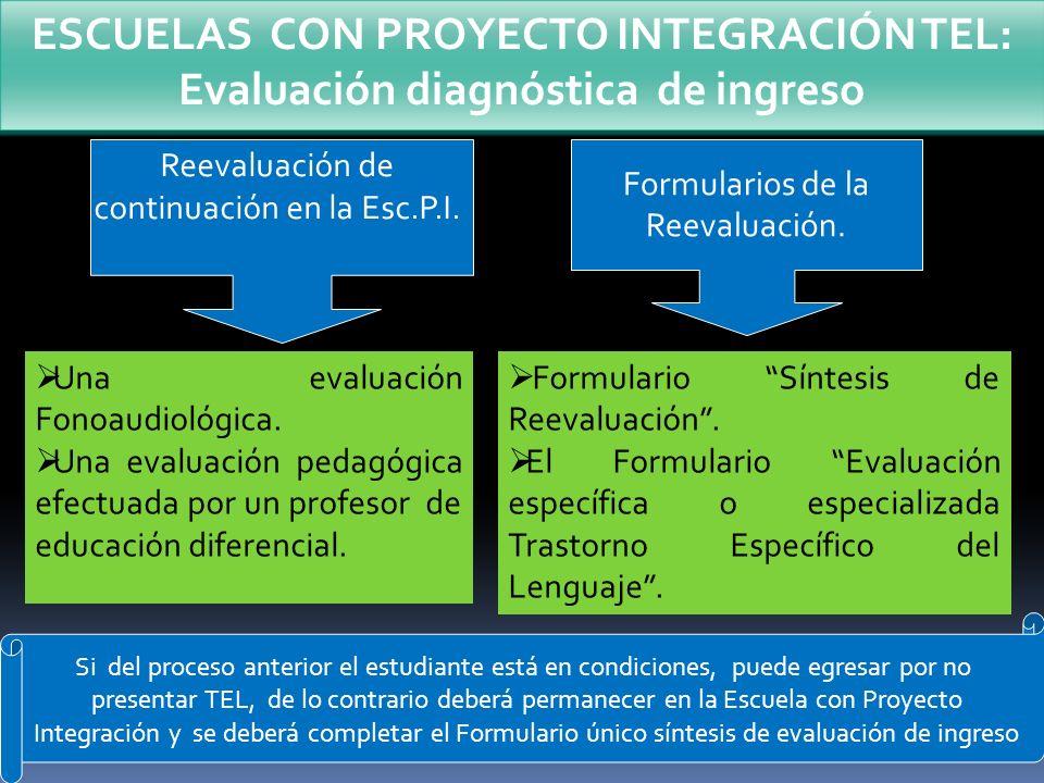 ESCUELAS CON PROYECTO INTEGRACIÓN TEL: Evaluación diagnóstica de ingreso Reevaluación de continuación en la Esc.P.I. Una evaluación Fonoaudiológica. U