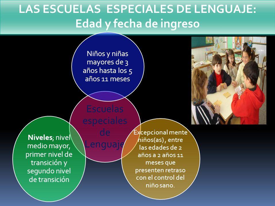 LAS ESCUELAS ESPECIALES DE LENGUAJE: Edad y fecha de ingreso Escuelas especiales de Lenguaje Niños y niñas mayores de 3 años hasta los 5 años 11 meses