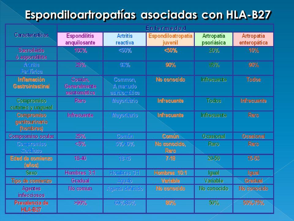 Espondiloartropatías asociadas con HLA-B27