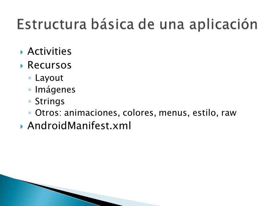Activities Recursos Layout Imágenes Strings Otros: animaciones, colores, menus, estilo, raw AndroidManifest.xml