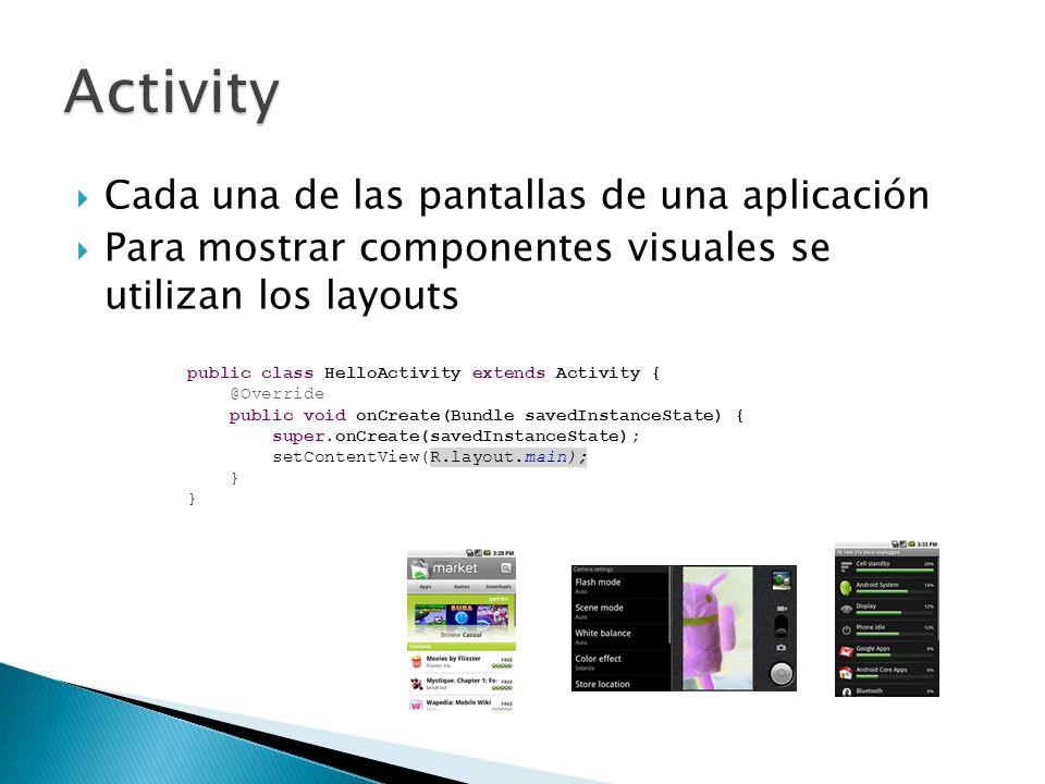 Cada una de las pantallas de una aplicación Para mostrar componentes visuales se utilizan los layouts public class HelloActivity extends Activity { @O