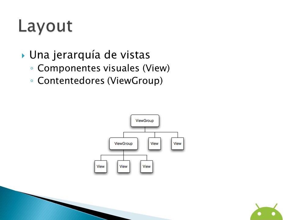 Una jerarquía de vistas Componentes visuales (View) Contentedores (ViewGroup)