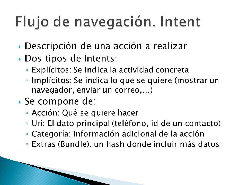 Descripción de una acción a realizar Dos tipos de Intents: Explícitos: Se indica la actividad concreta Implícitos: Se indica lo que se quiere (mostrar