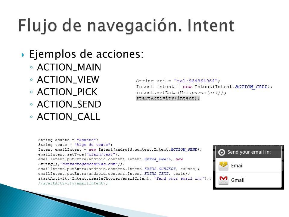 Ejemplos de acciones: ACTION_MAIN ACTION_VIEW ACTION_PICK ACTION_SEND ACTION_CALL String uri =