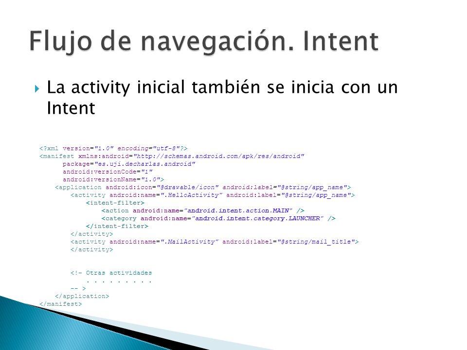 La activity inicial también se inicia con un Intent <manifest xmlns:android=
