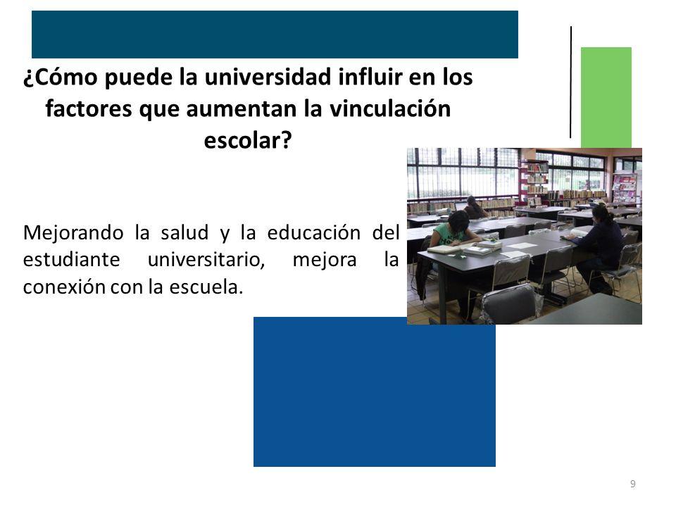 Promoviendo la Vinculación Universitaria Estrategias para aumentar la vinculación universitaria a.