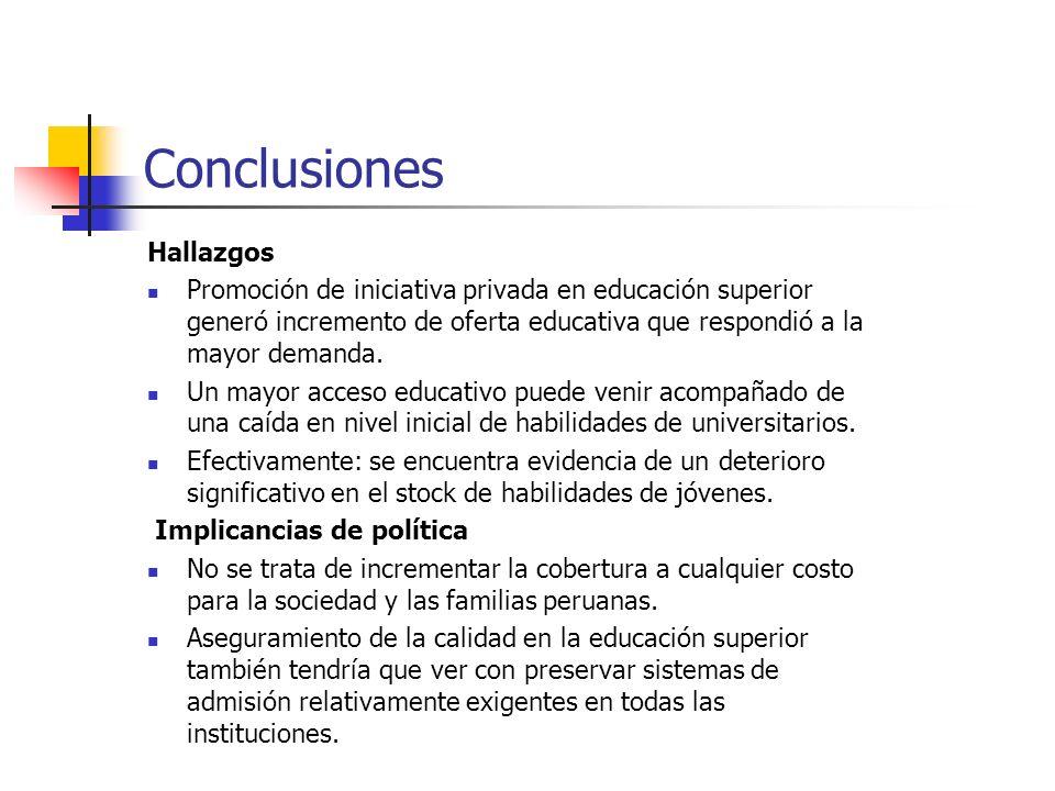 Conclusiones Hallazgos Promoción de iniciativa privada en educación superior generó incremento de oferta educativa que respondió a la mayor demanda. U