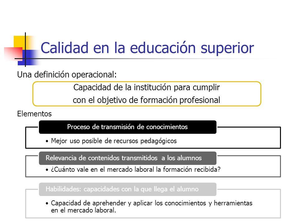 Calidad en la educación superior Capacidad de la institución para cumplir con el objetivo de formación profesional Una definición operacional: Element