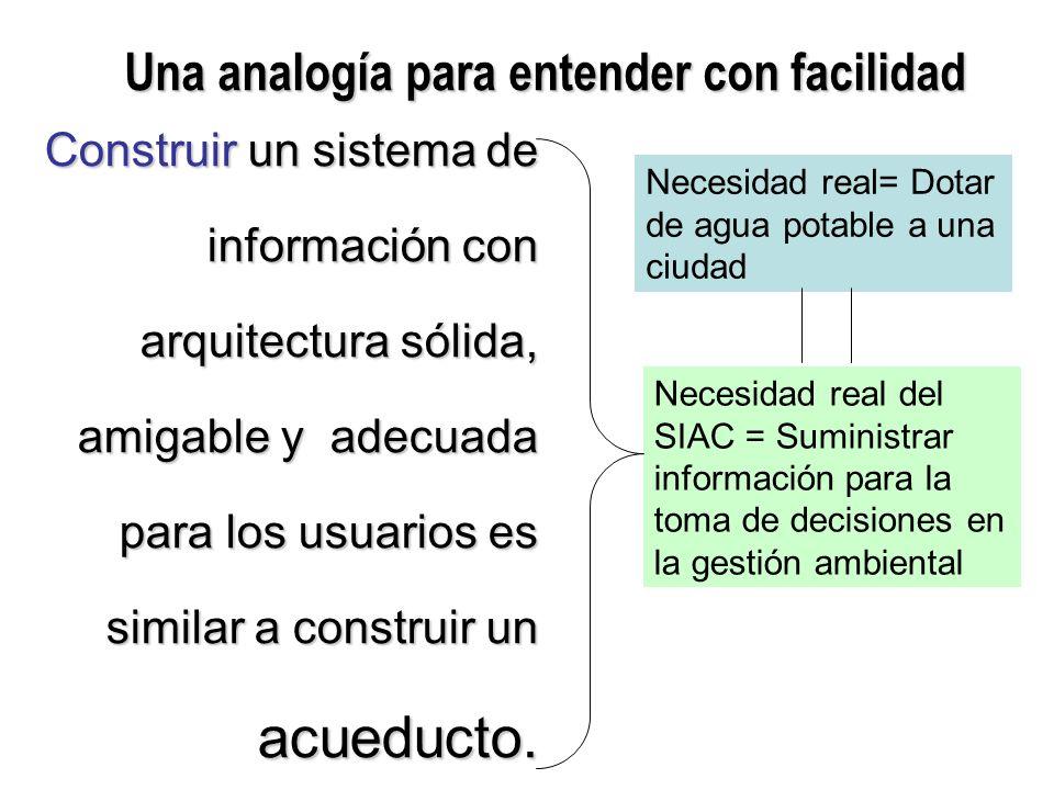 Una analogía para entender con facilidad Construir un sistema de información con arquitectura sólida, amigable y adecuada para los usuarios es similar a construir un acueducto.