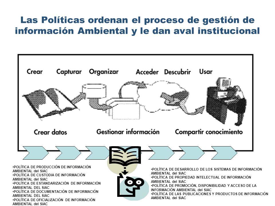 Las Políticas ordenan el proceso de gestión de información Ambiental y le dan aval institucional POLÍTICA DE PRODUCCIÓN DE INFORMACIÓN AMBIENTAL del S