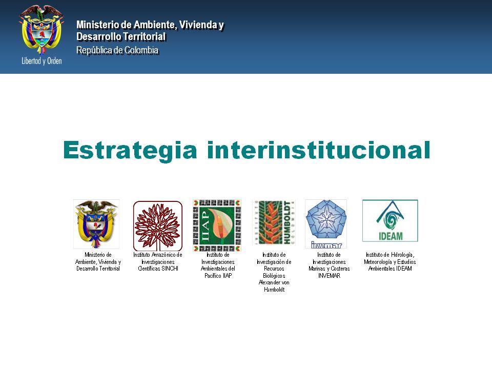 Ministerio de Ambiente, Vivienda y Desarrollo Territorial República de Colombia Ministerio de Ambiente, Vivienda y Desarrollo Territorial República de Colombia