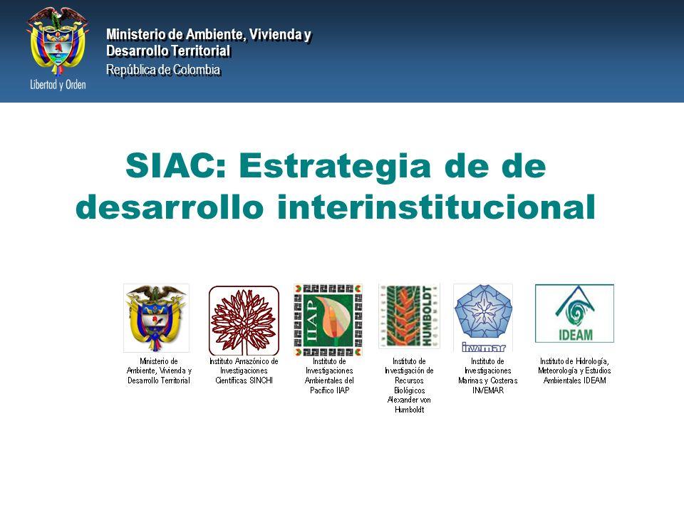 Ministerio de Ambiente, Vivienda y Desarrollo Territorial República de Colombia Ministerio de Ambiente, Vivienda y Desarrollo Territorial República de Colombia SIAC: Estrategia de de desarrollo interinstitucional