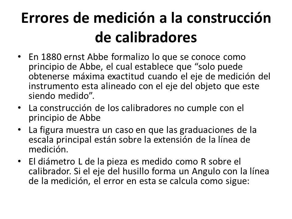 Errores de medición a la construcción de calibradores En 1880 ernst Abbe formalizo lo que se conoce como principio de Abbe, el cual establece que solo