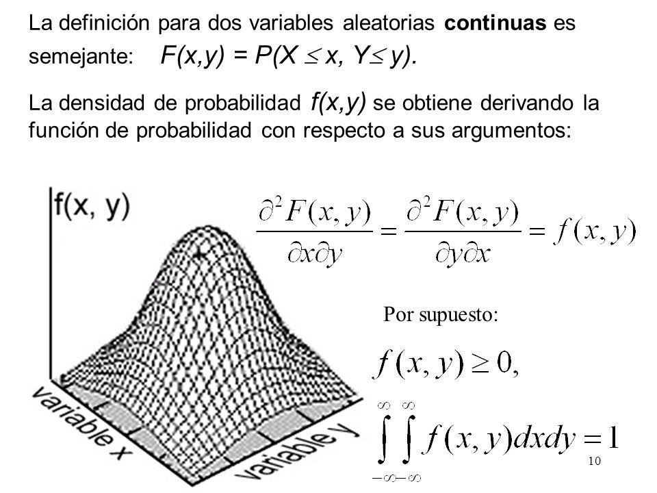 La definición para dos variables aleatorias continuas es semejante: F(x,y) = P(X x, Y y).