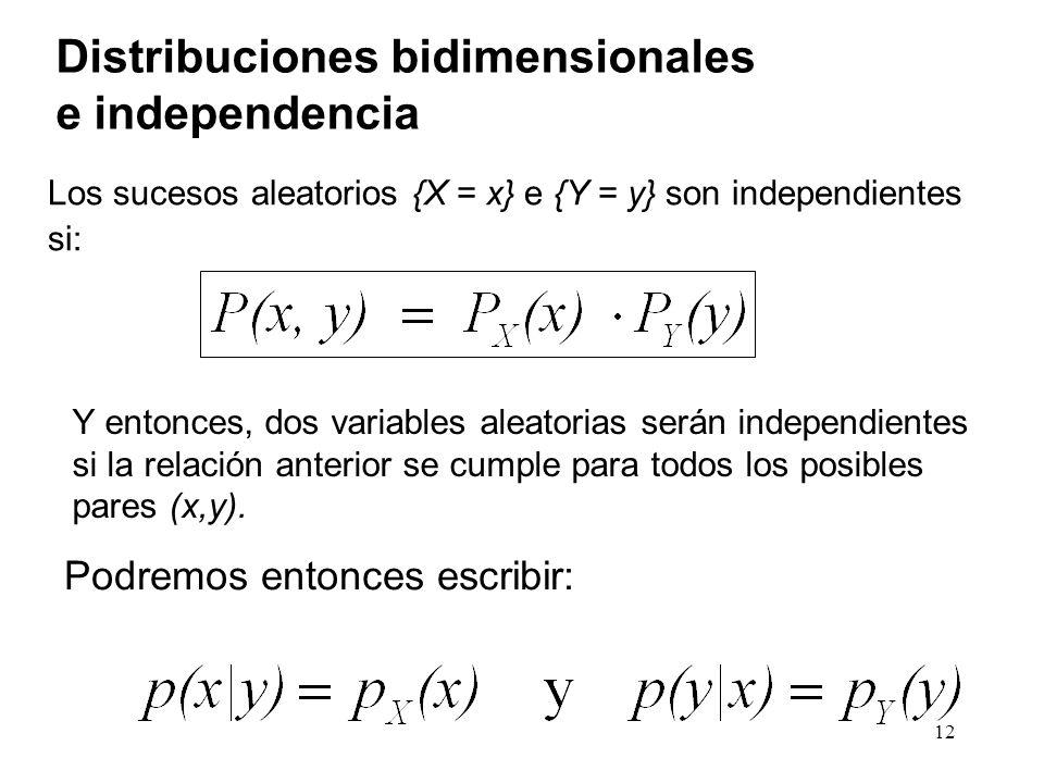 Distribuciones bidimensionales e independencia Los sucesos aleatorios {X = x} e {Y = y} son independientes si: Y entonces, dos variables aleatorias serán independientes si la relación anterior se cumple para todos los posibles pares (x,y).
