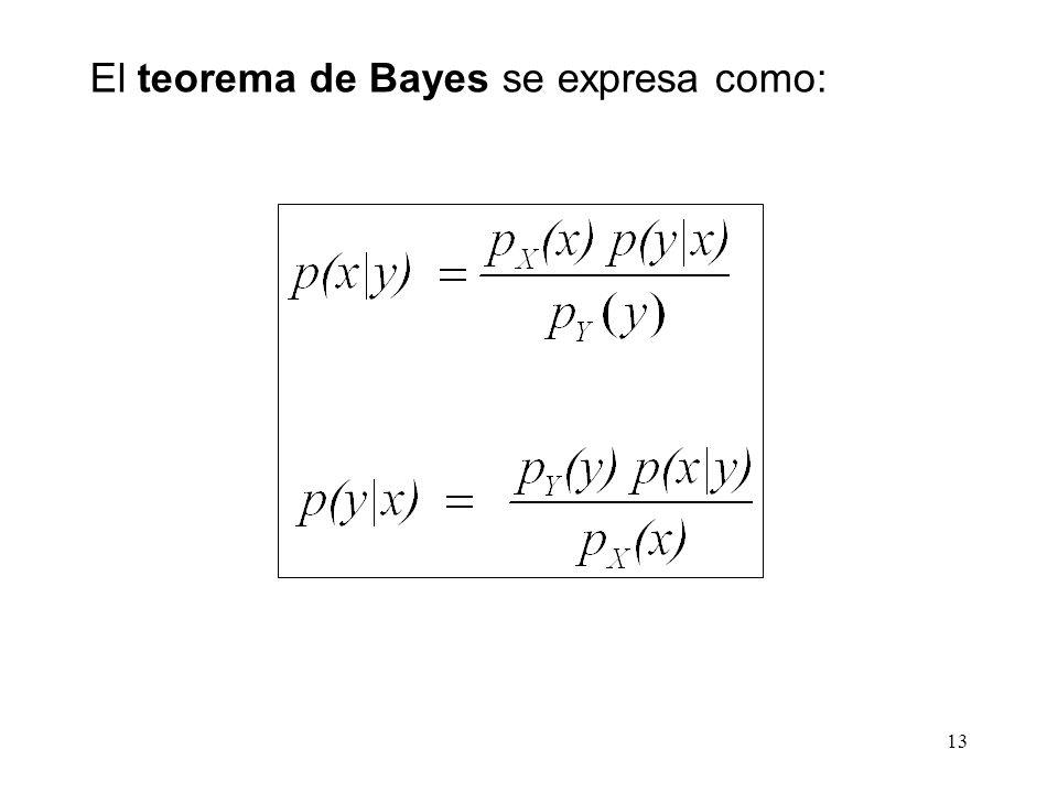 El teorema de Bayes se expresa como: 13