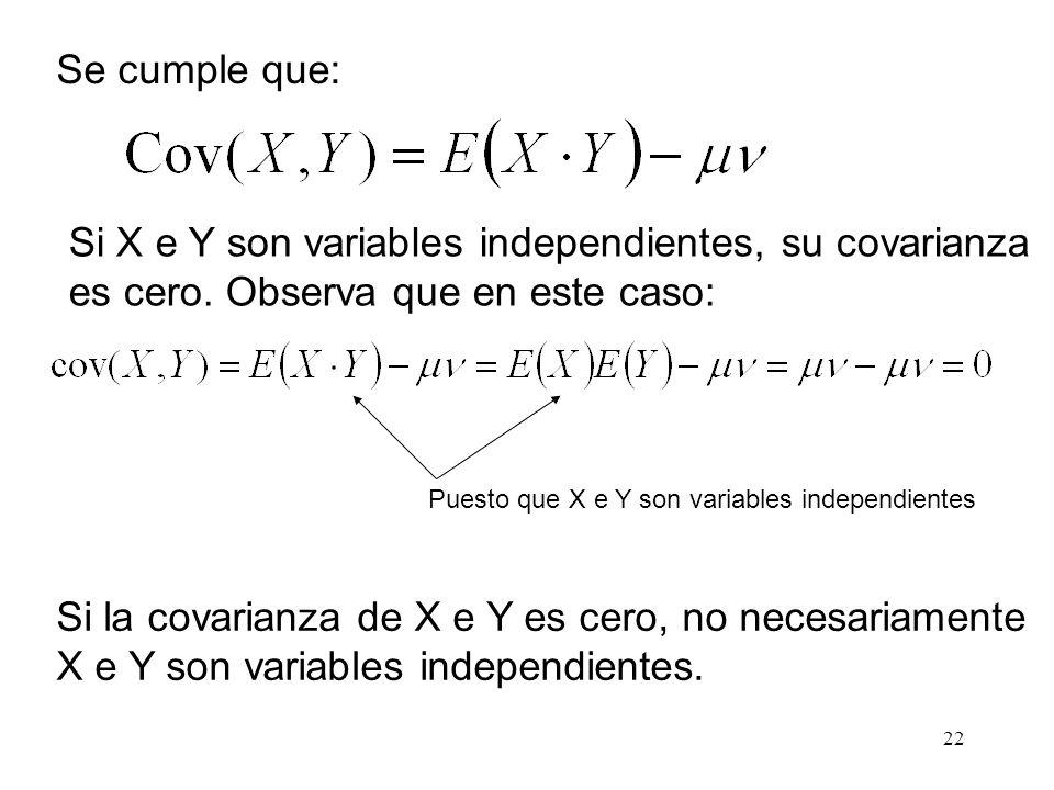 Se cumple que: Si X e Y son variables independientes, su covarianza es cero.