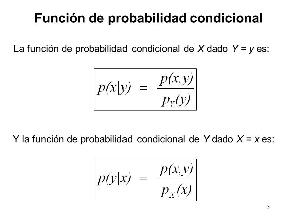 Y la función de probabilidad condicional de Y dado X = x es: Función de probabilidad condicional La función de probabilidad condicional de X dado Y = y es: 3