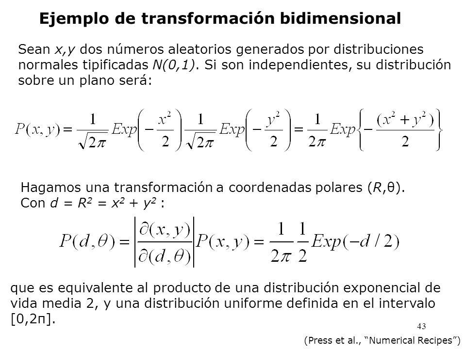 Ejemplo de transformación bidimensional Sean x,y dos números aleatorios generados por distribuciones normales tipificadas N(0,1).